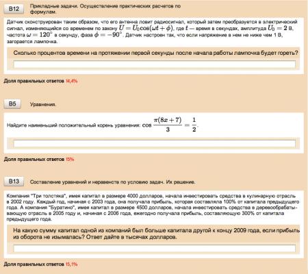 Отчёт Яндекса по сервису тестов ЕГЭ