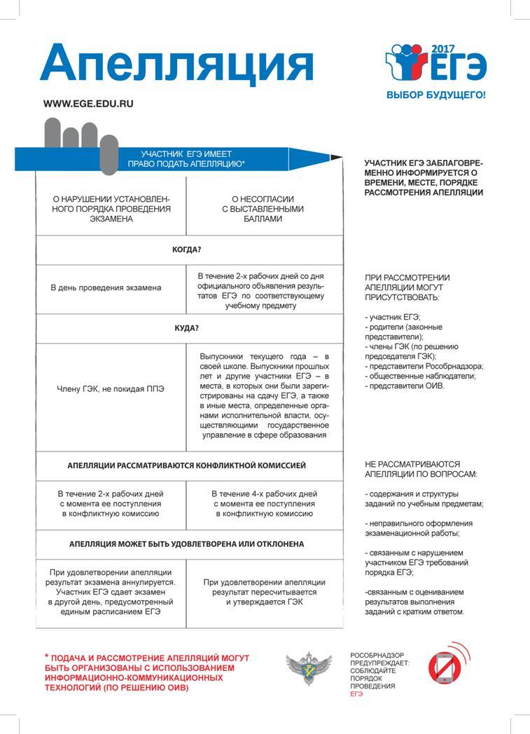 Информационные плакаты ЕГЭ-2017