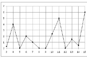 ВПР-2019 по истории (11 класс): демоверсия (варианты   ответы), дата, условия новые фото