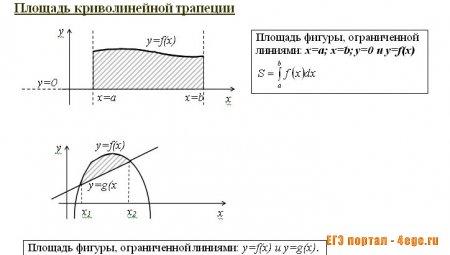 Краткая теория школьного курса по математике
