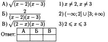 Видео урок ГИА по математике. Задание 5