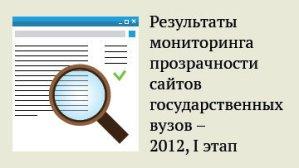 Мониторинг прозрачности сайтов вузов - 2012