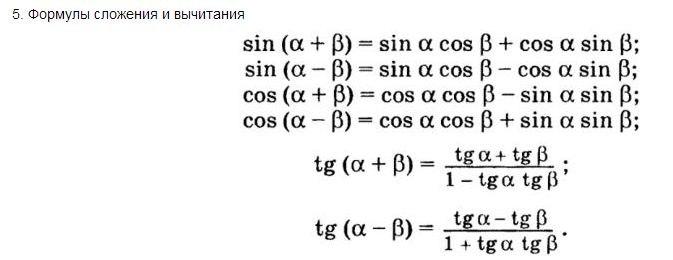 Теория по математике
