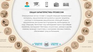 Актуальные профессии России в фактах и цифрах