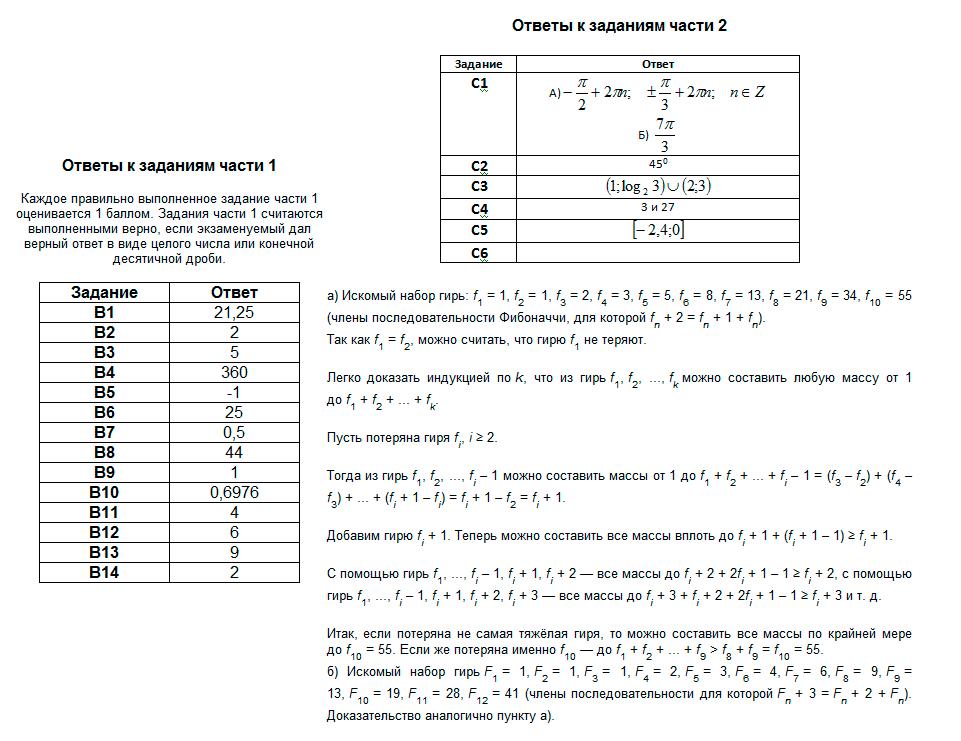 Тренировочный вариант №18 по математике от Александра Ларина
