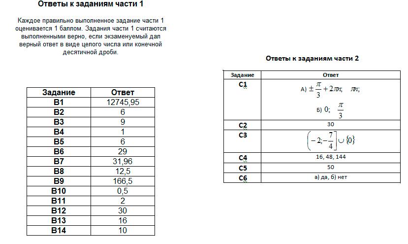 Тренировочный вариант №19 по математике от Александра Ларина