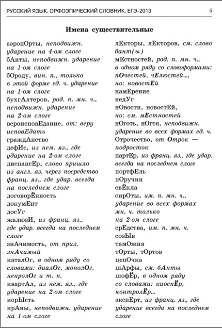 Орфоэпический словник 2013