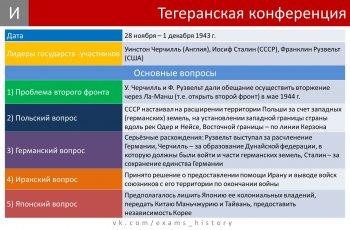 Схемы и таблицы по истории