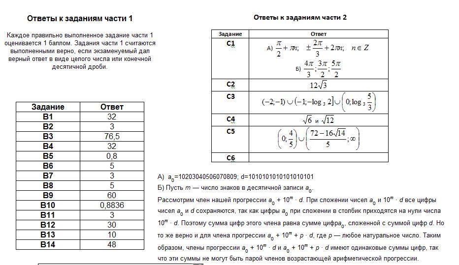 Тренировочный вариант №21 по математике от Александра Ларина