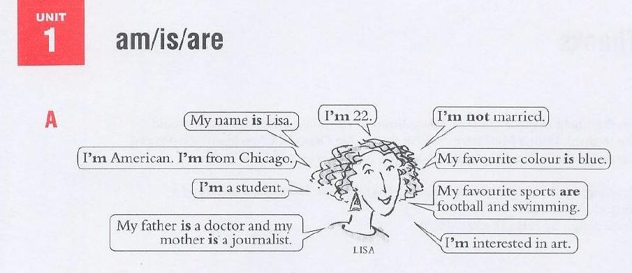 Теория по английскому языку