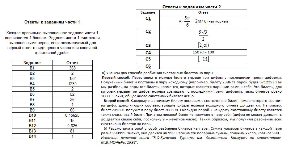 Тренировочный вариант №23 по математике от Александра Ларина
