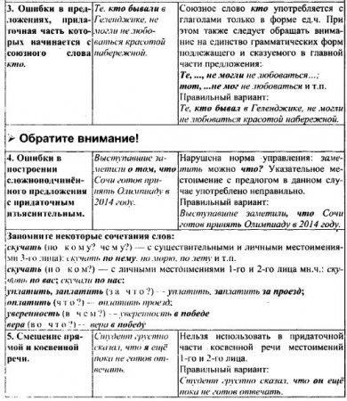 Задание 7 (A5). Синтаксические нормы