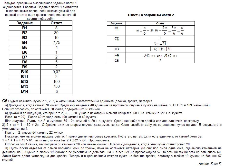 Тренировочный вариант №28 по математике от Александра Ларина