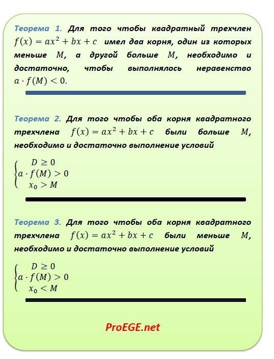 Теория для C5
