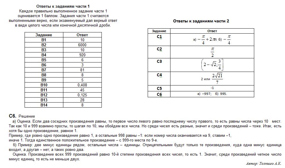 Тренировочный вариант №29 по математике от Александра Ларина