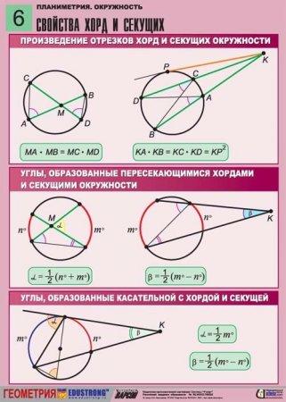 Теория по геометрии