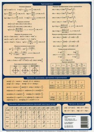 Шпаргалки по математике