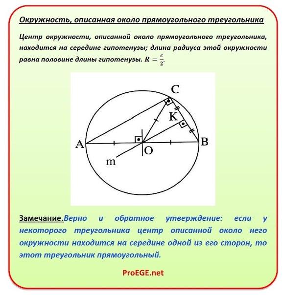 Разбор задания С4 по математике + теория