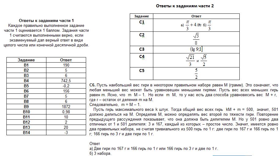 Тренировочный вариант №30 по математике от Александра Ларина