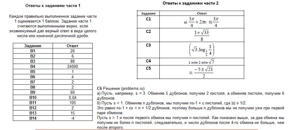 Тренировочный вариант №32 по математике от Александра Ларина