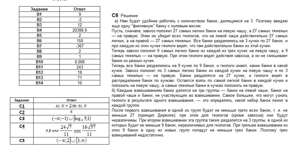 Тренировочный вариант №33 по математике от Александра Ларина