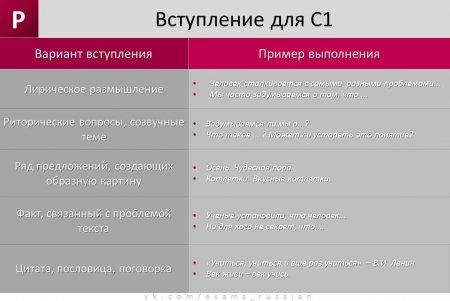 Рекомендации для написания сочинения в ЕГЭ по русскому языку
