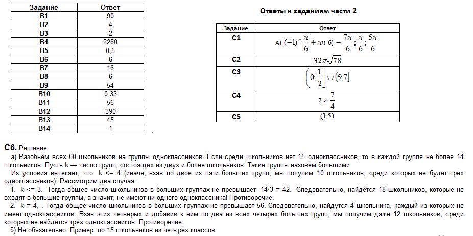 Тренировочный вариант №34 по математике от Александра Ларина