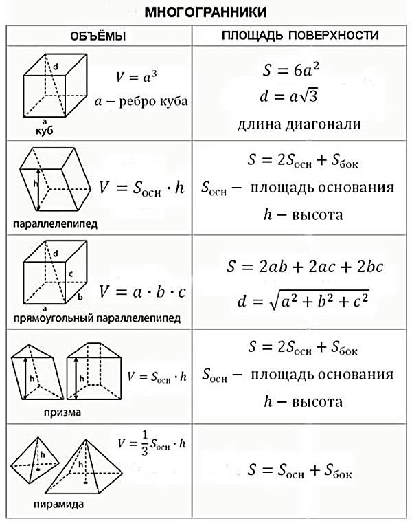 Задание 9 (B11)