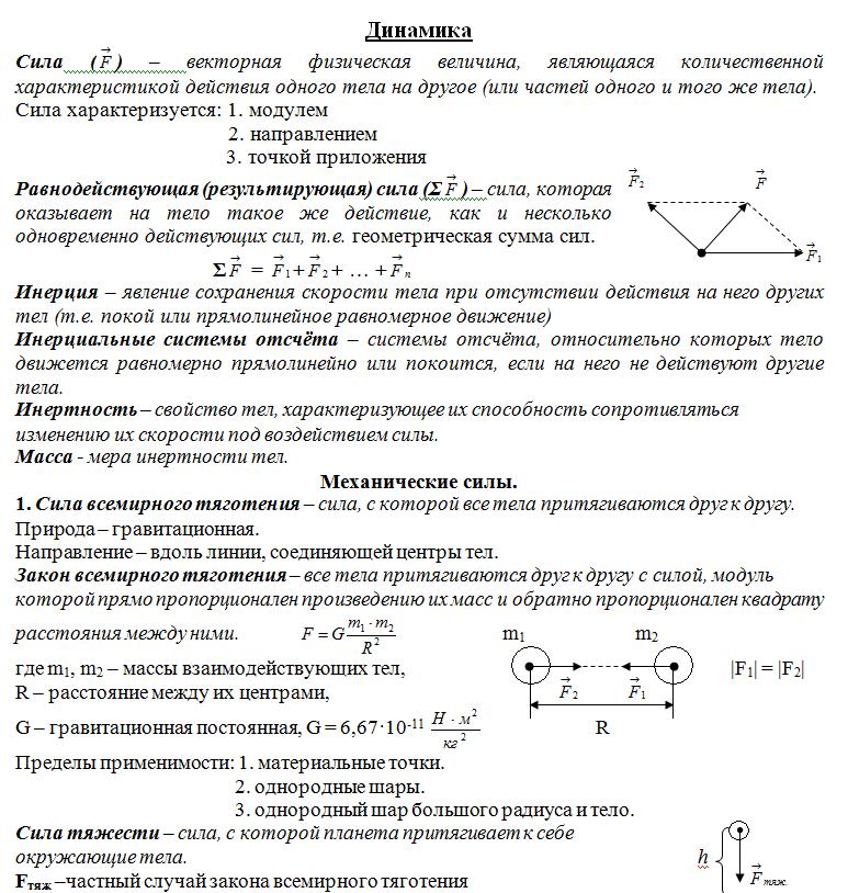 Теория и практика к ЕГЭ по физике