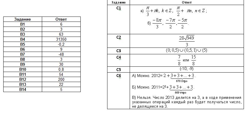 Пробник по математике