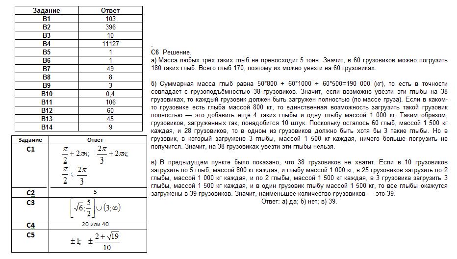 Тренировочный вариант №38 по математике от Александра Ларина