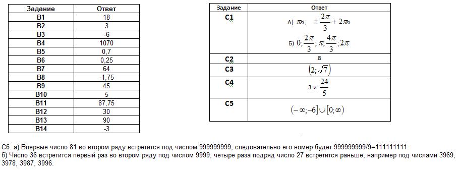 Тренировочный вариант №39 по математике от Александра Ларина