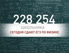 О проведении ЕГЭ по физике и иностранным языкам