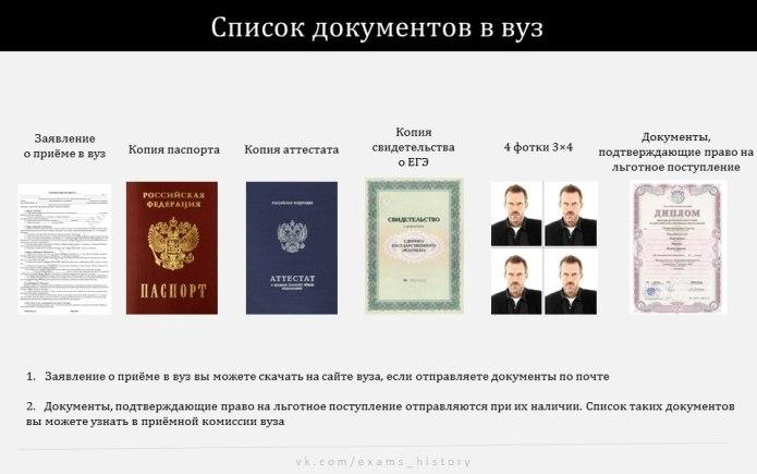 Инфографика: Список документов в ВУЗ