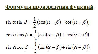 Сборник формул по алгебре