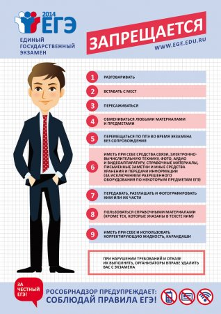 Инфографика о ЕГЭ