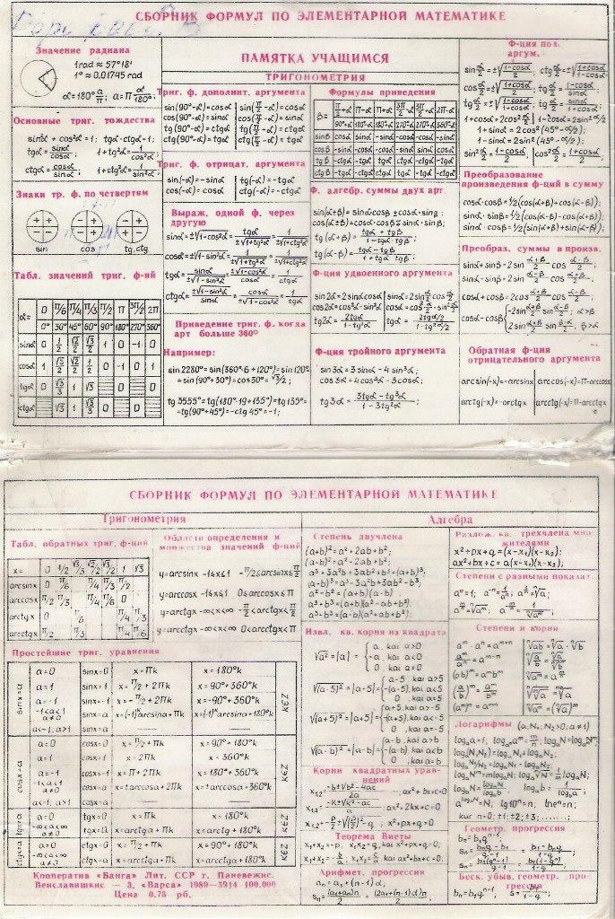 Сборник формул
