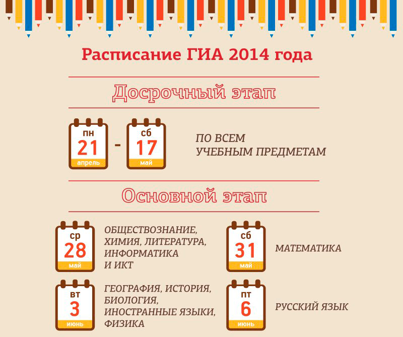 Расписание ГИА 2014