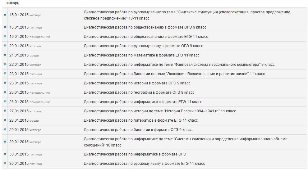 График работ СтатГрад на второе полугодие 2014-2015