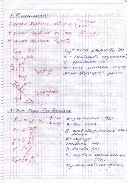 Формулы по физике от руки