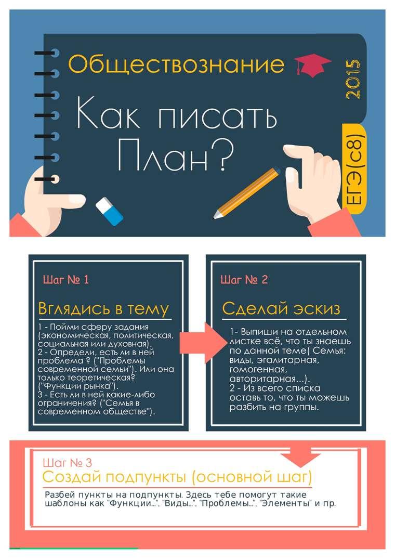 Инфографика: Как писать план?
