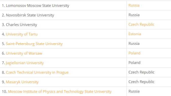 МГУ возглавил рейтинг вузов развивающихся стран Европы и Центральной Азии