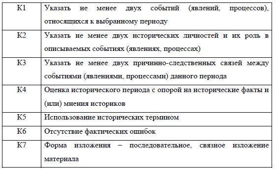 Историческое сочинение. 1019-1054 гг.