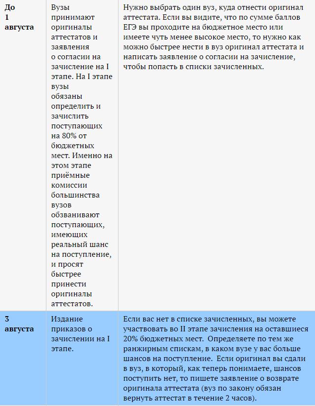 Инструкция для абитуриента