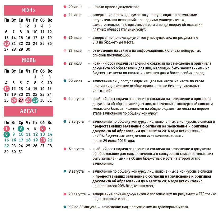 Календарь поступления