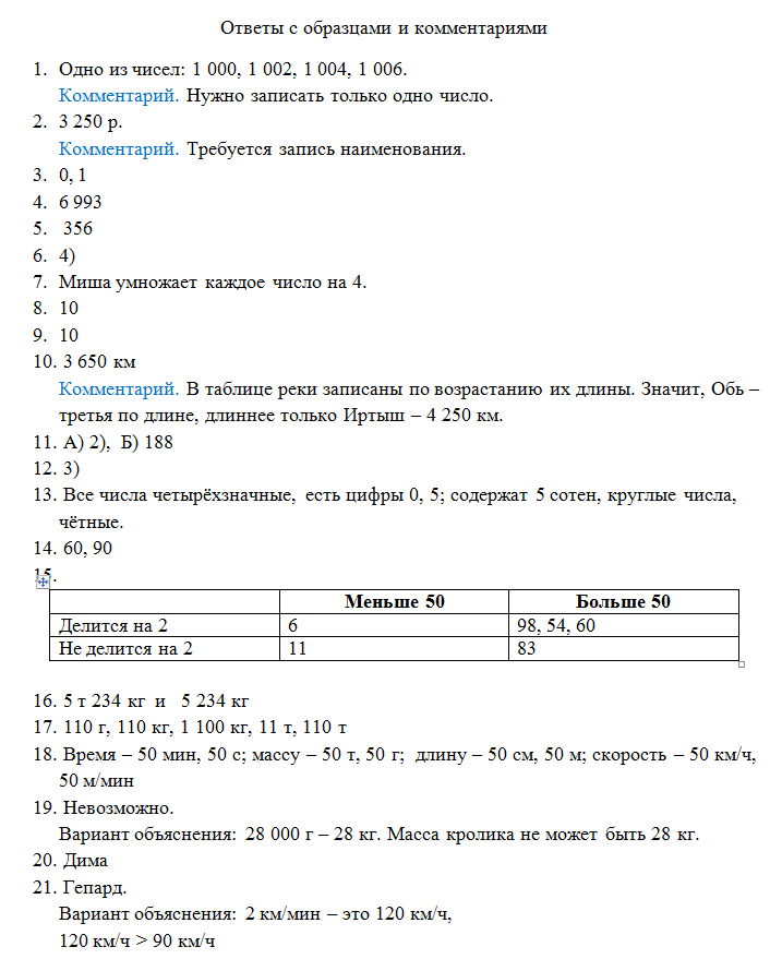 Тренировочные задания для подготовки к ВПР по математике