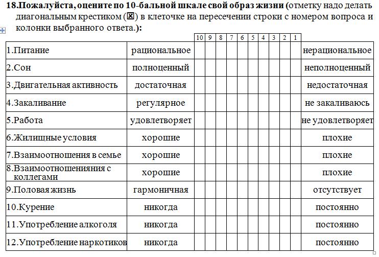 Правительство Санкт-Петербурга интересуется