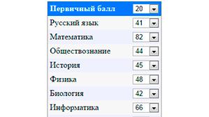 Шкалы перевода баллов на андроид