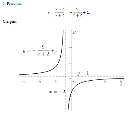 Контрольная работа по алгебре
