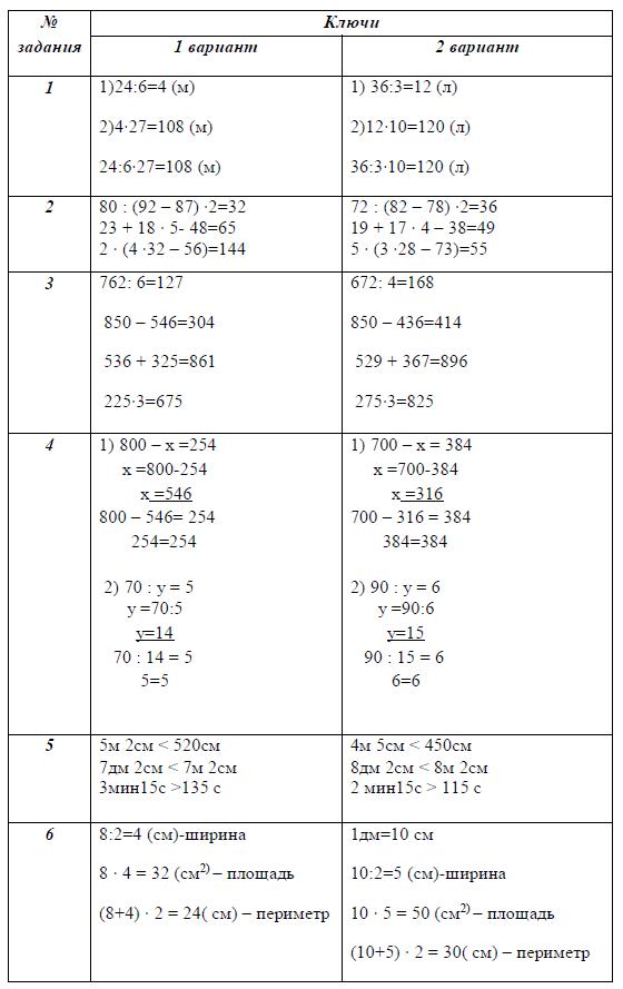 Контрольная по математике для 4 класса